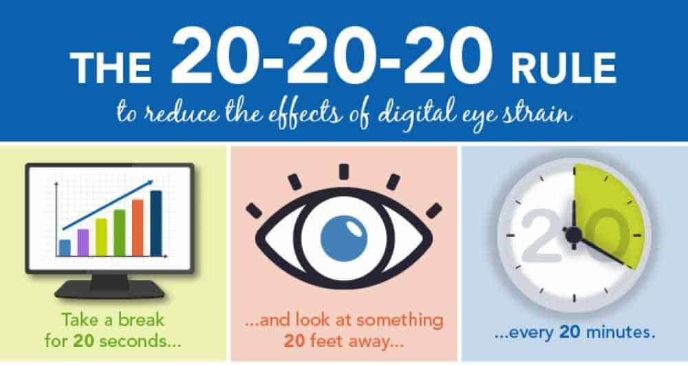 Infographic for 20 20 20 eye relaxation rule